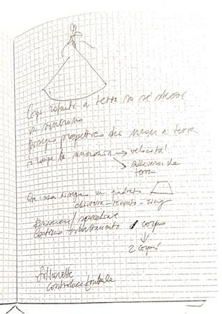 #appuntidiunfestival pt.1: Marco D'Agostin